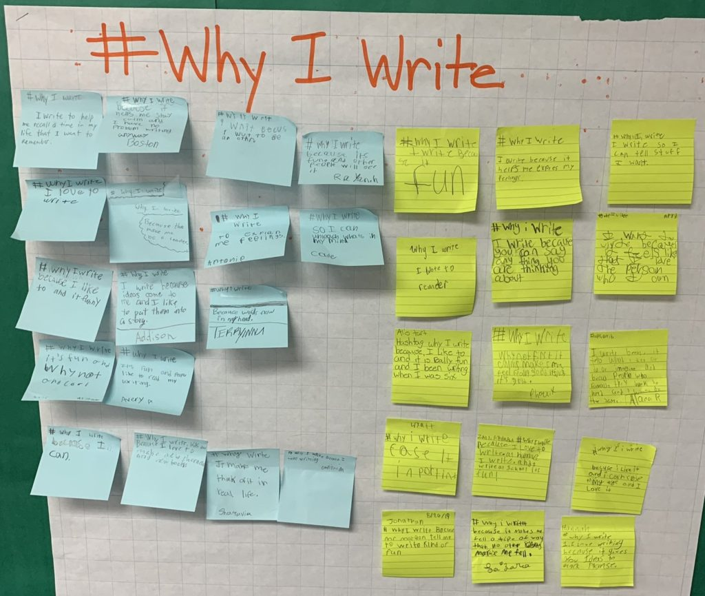 Mr. Morgan, asked his class of 4th graders why they write. Their responses.